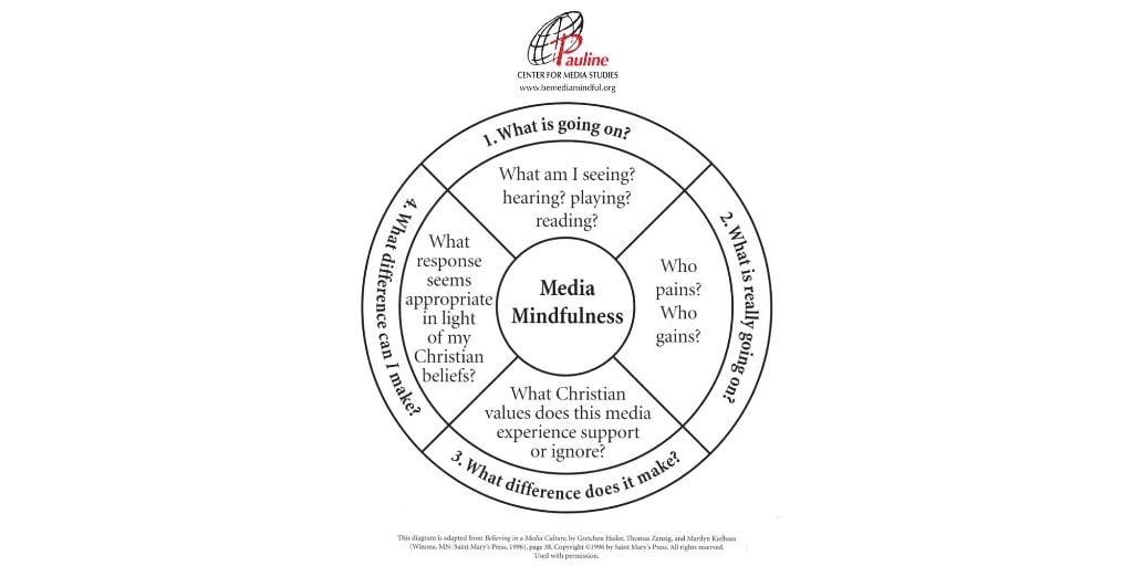 MM Wheel w copyright logo-P